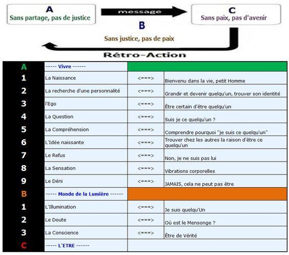 La loi El Kohmeri - Page 5 Fab553143099c4619fc99df8d83d61c6