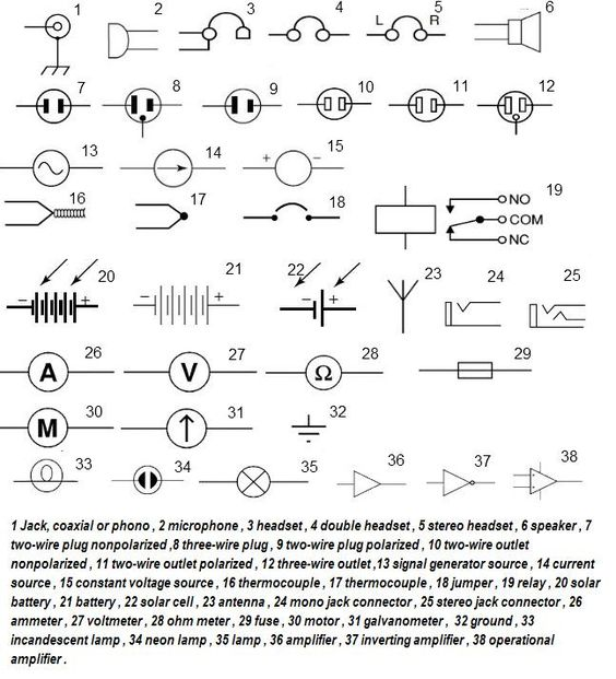 common electronic components symbols knowledge. Black Bedroom Furniture Sets. Home Design Ideas