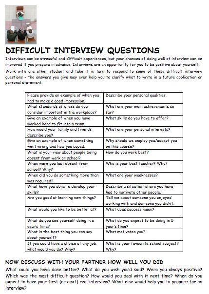 ppreparing for an interview - Google Search Believe in yourself - best interview answers