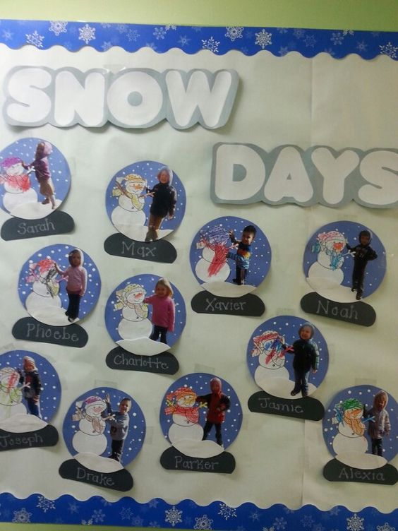 Winter Decorations For Preschool Classroom ~ Winter classroom decorations bulletin boards pinterest