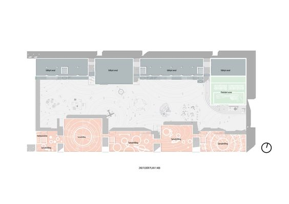 New science center, ADEPT - BETA