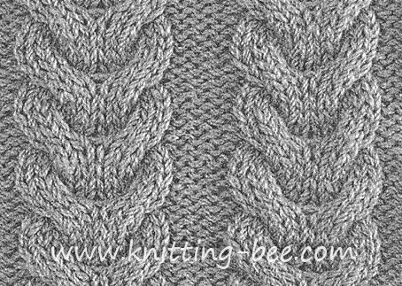 Wishbone Cables Knitting Stitch: