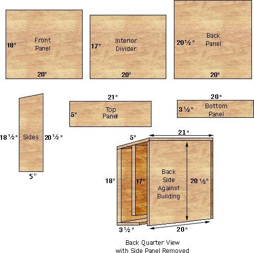 27 Bat House Plans: Bat Nurseries, Bat Rocket Boxes, Bird + Bat ...