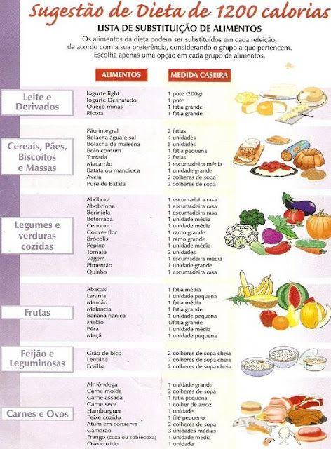 Dieta de 1.200 calorias cardapio