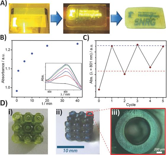 3D‐Printable Photochromic Molecular Materials for Reversible Information Storage - Wales - 2018 - Advanced Materials - Wiley Online Library