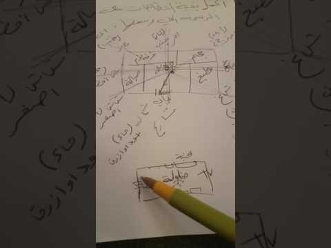 شرح مبسط لتقسيم المنزل حسب البوصلة طاقة المكان Youtube Feng Shui Supplies Home