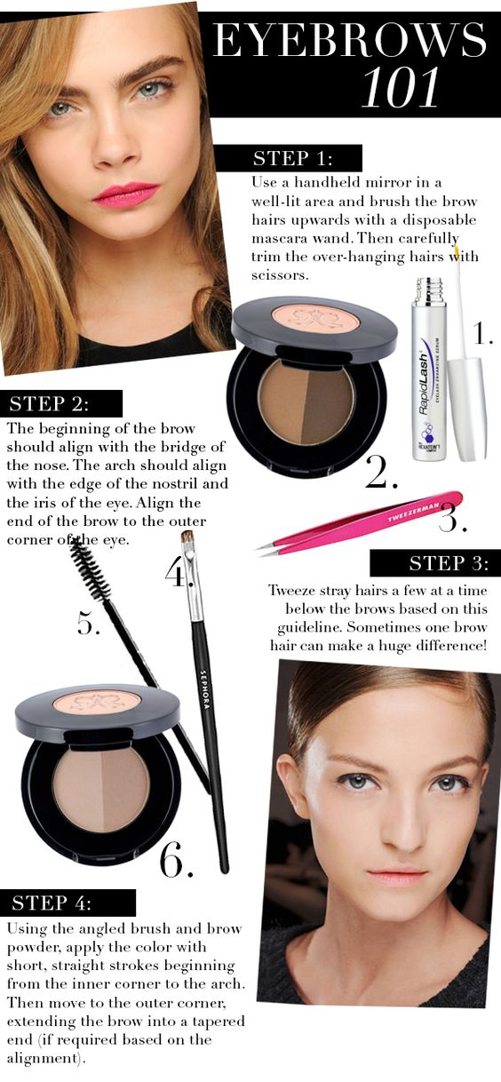 Our Guide To The Perfect Eyebrows