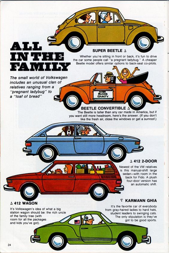 VW family, ca. 1973.