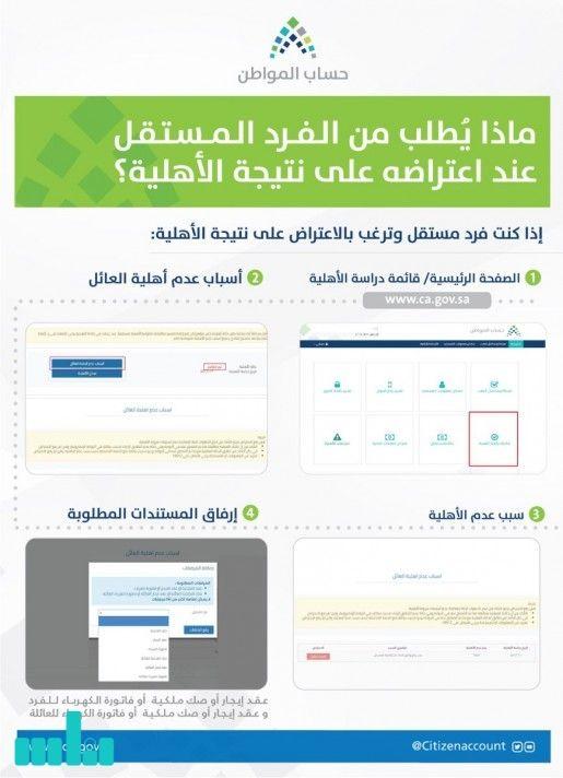 حساب المواطن يوضح خطوات الاعتراض على الأهلية Map Map Screenshot Screenshots