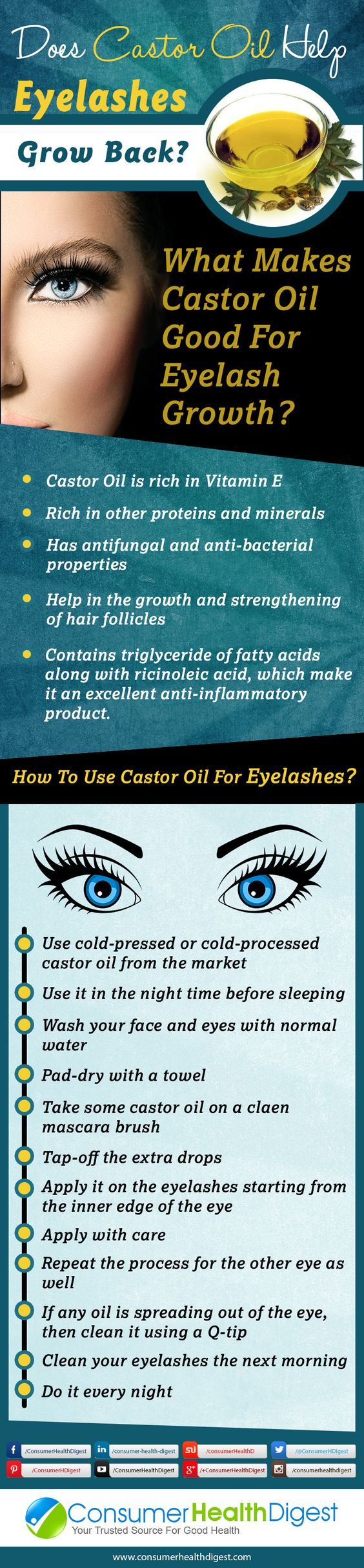 Does #CastorOil Help #Eyelashes Grow Back?  Get the answer: https://www.consumerhealthdigest.com/eyelash-care/lash-care-faqs/does-castor-oil-help-eyelashes-grow-back.html