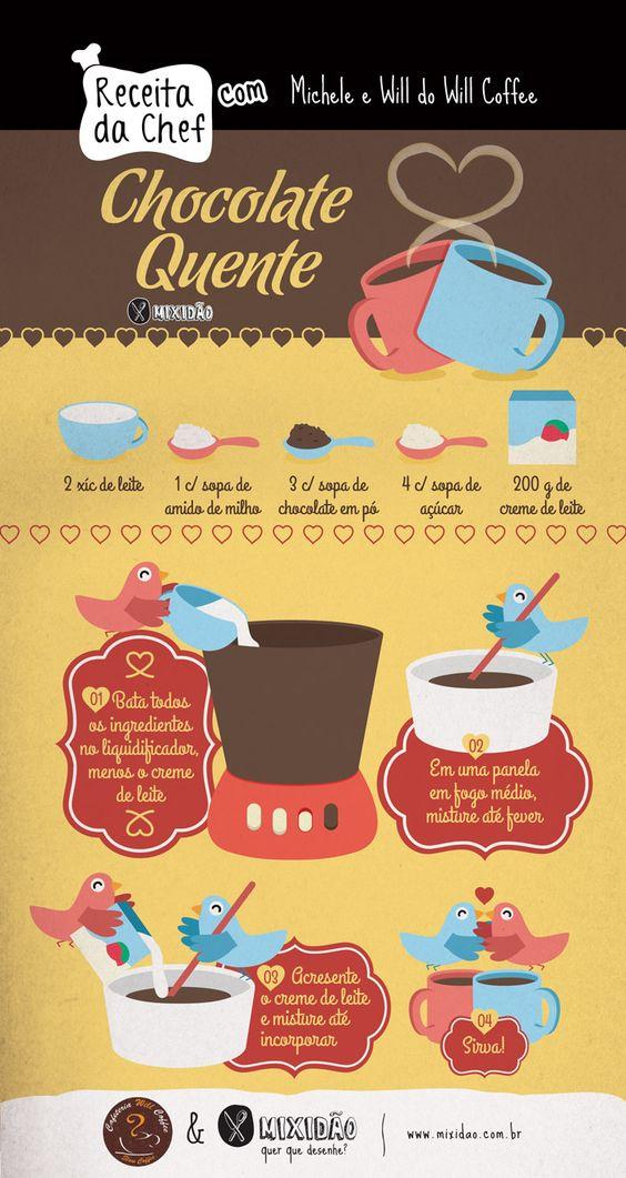 receita infográfico de chocolate quente: