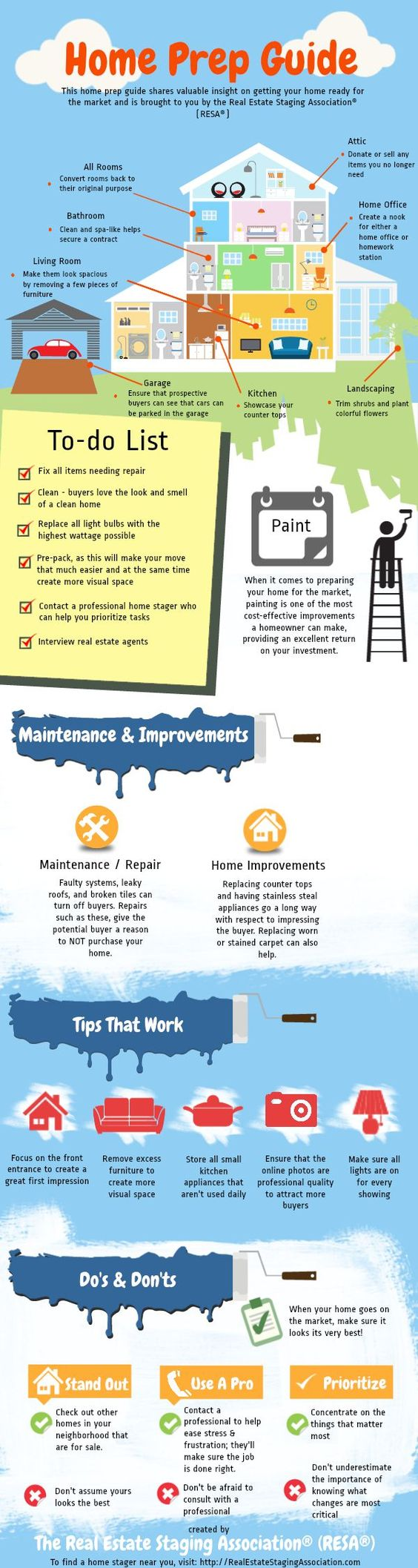 Good ideas for selling your house