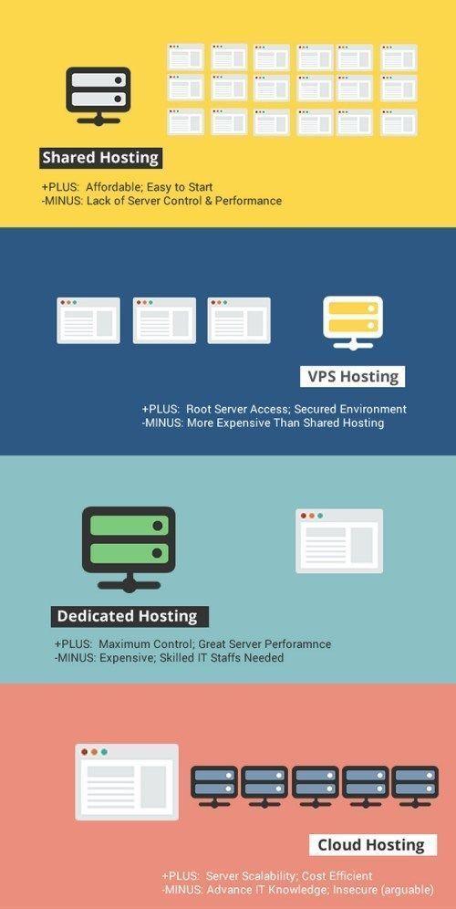 бесплатный vps сервер windows 2017