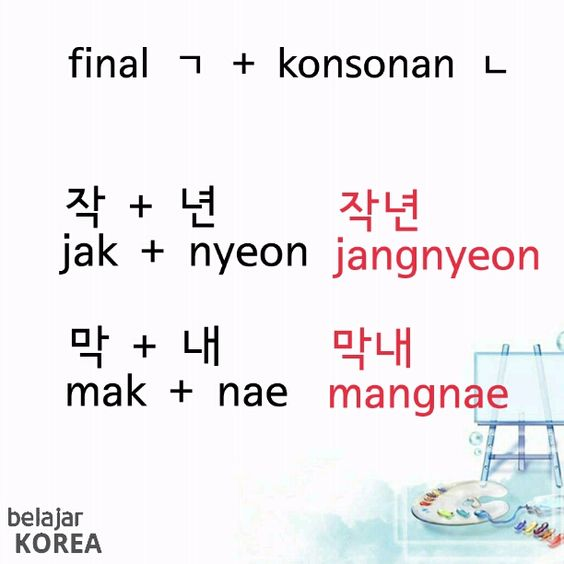 huruf hangeul