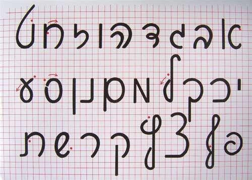 Hebrew: Hebrew Alphabet (Aleph-Bet)