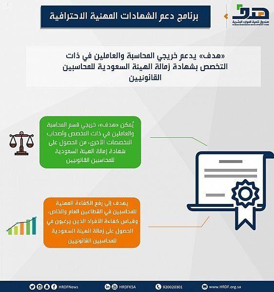 هدف يمك ن ذوي التخصص بشهادة زمالة الهيئة السعودية للمحاسبين صحيفة البلاد With Images Ios Messenger