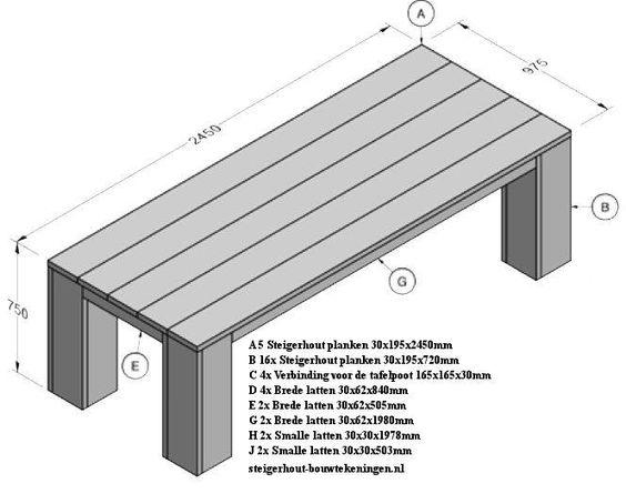 Maak zelf een tuintafel van #steigerhout met deze gratis #bouwtekening.