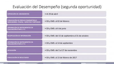 Calendario de Evaluaciones SEP INEE 2016 (12)