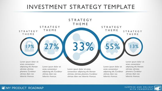 Product Investment Strategy Template  My Product Roadmap