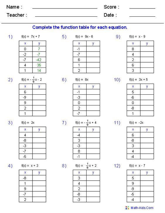 Worksheet Algebra Readiness Worksheets worksheets algebra and tables on pinterest math inb 8th equations readiness table ged problem resources