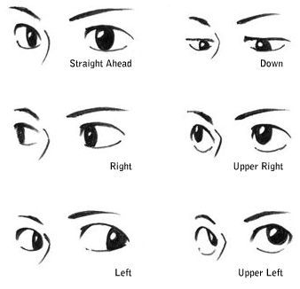 3 4 Reference I Will Definitely Be Using This Eye Drawing Anime Drawings Manga Drawing
