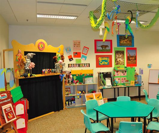 Innovative Primary Classrooms : Pinterest the world s catalog of ideas