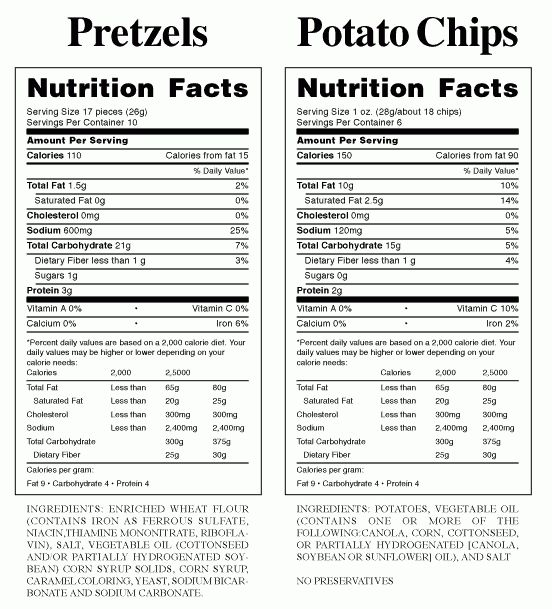 Blank Nutrition Label Worksheet World Of Label With Regard To Blank Nutrition Label Worksheet2063 Nutrition Labels Nutrition Facts Label Food Nutrition Facts