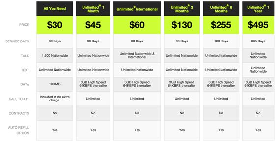 7 Cheap Cell Phone Plans Worth Looking At