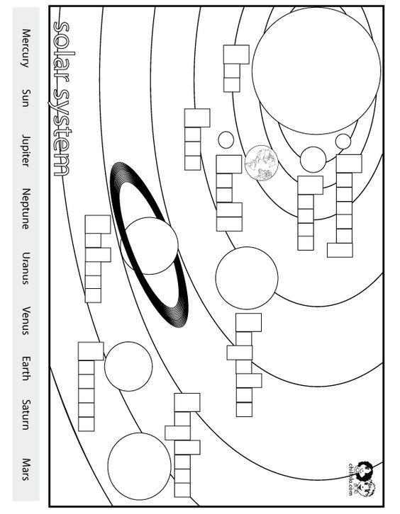 Worksheets English Solar System Teaching – Solar System Worksheets for Kindergarten
