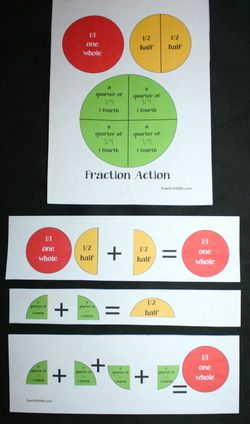 Using apples to show fractions