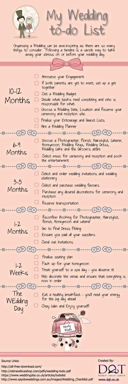 wedding preparation lists