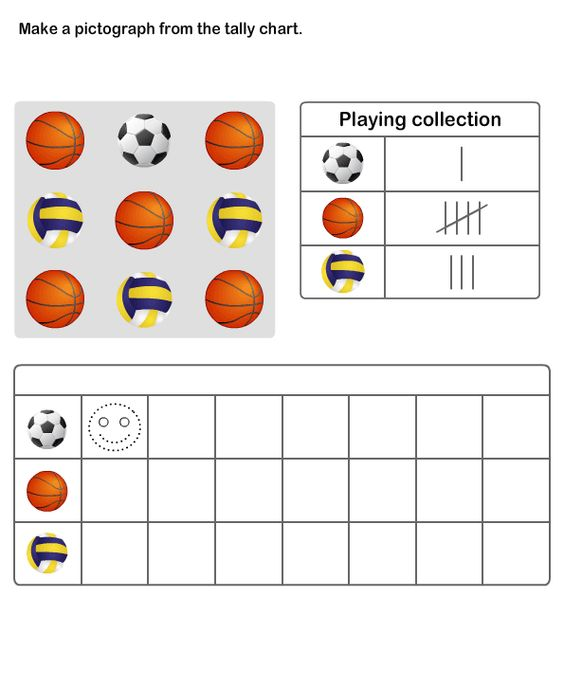 Math Worksheets, Grade-2 Worksheets, Pictograph Worksheets | Math ...