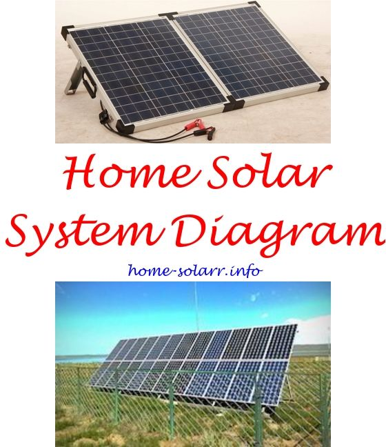 Cost Of Solar Panels To Run A House Solar Panels Solar Power House Solar
