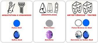 Resultado de imagem para quais são as cores de aneis de formatura