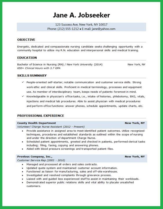 Medical Resumes Perth Free Resume Images