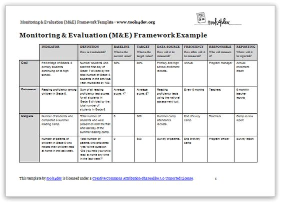 Monitoring And Evaluation ME Framework Template  ToolsDev