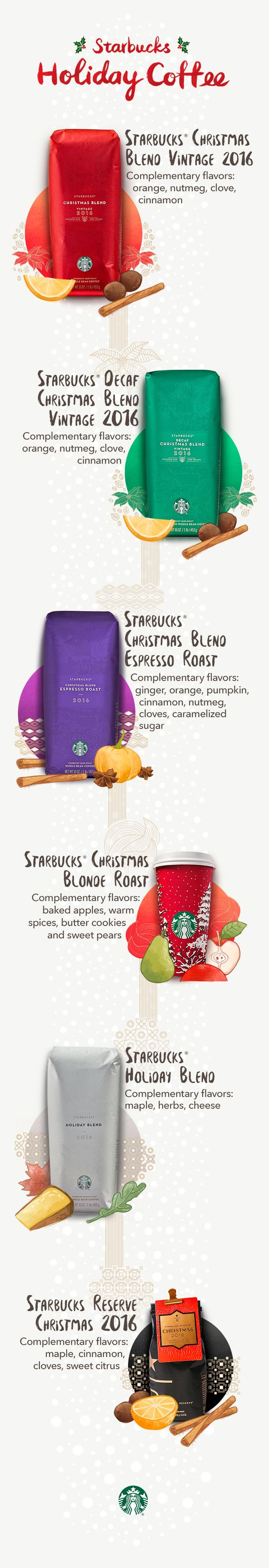 Our holiday coffees are thoughtfully sourced, blended and roasted for this special season. From Starbucks Christmas Blend, which debuted in 1984, to our newest Starbucks Reserve Christmas 2016, discover your favorite.