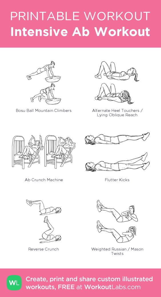 Intensive Ab Workout– my custom exercise plan created at ...