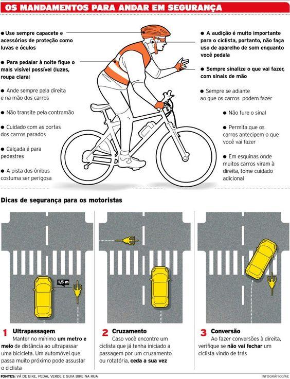 Dicas de segurança para os Ciclistas