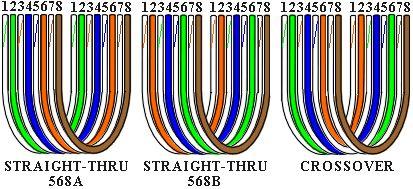 Cat5e Wiring Diagram on Wiring Diagram For Rj 45 Cat5e