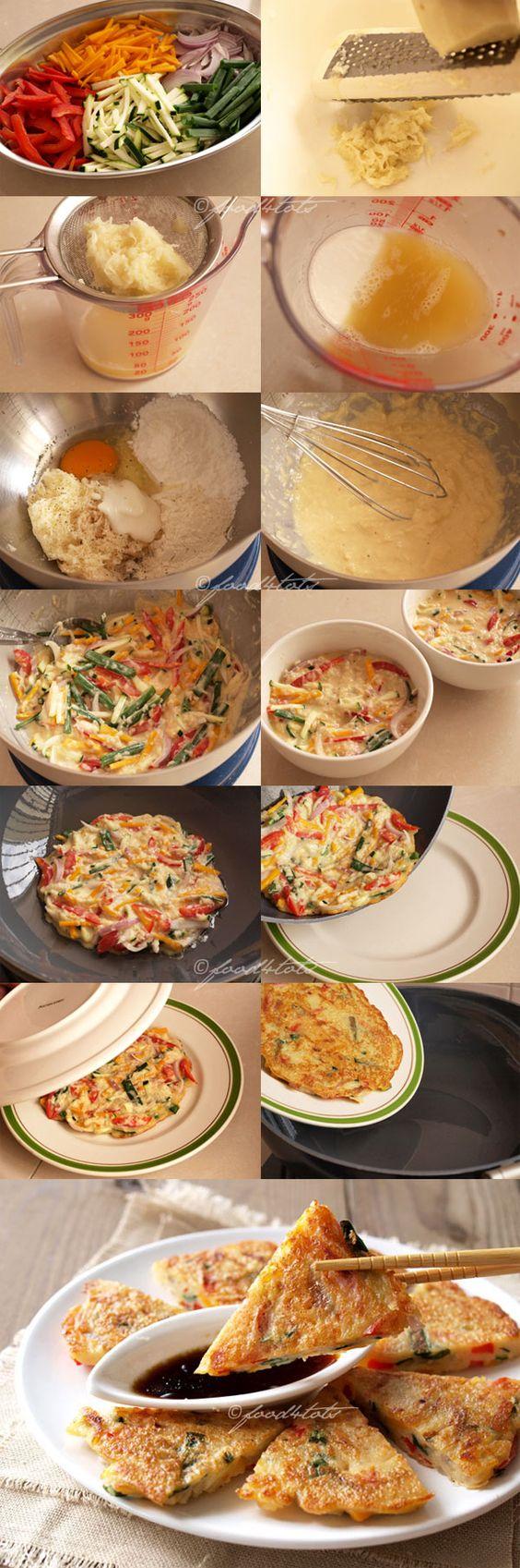 Korean Pancake Ingredientes: 200g de papas (1 mediana) 200g de verduras  [Rallar las verduras] 35g de harina 20g de almidón de maíz 1 huevo grande 1 cucharadita de sal 1 cucharada de aceite de girasol 1 pizca de pimienta blanca 5-6 cucharadas helados de agua  Ingredientes para la salsa: 2 cucharadas salsa de soja ligera 2 cucharaditas de vinagre de arroz 2 cucharaditas de azúcar 1 cucharada de agua infusión de 1/2 cucharadita de aceite de echalot  o aceite de sésamo 1/4 cucharadita picado…