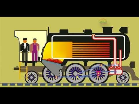 Animasi Lokomotif Mesin Uap Kereta Api Youtube Mesin Uap Lokomotif Uap