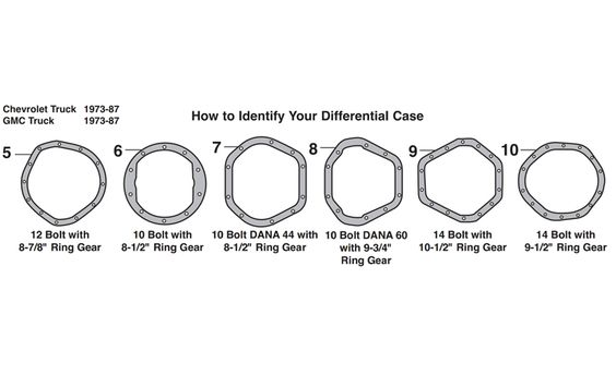 how to identify your differential case on 1973