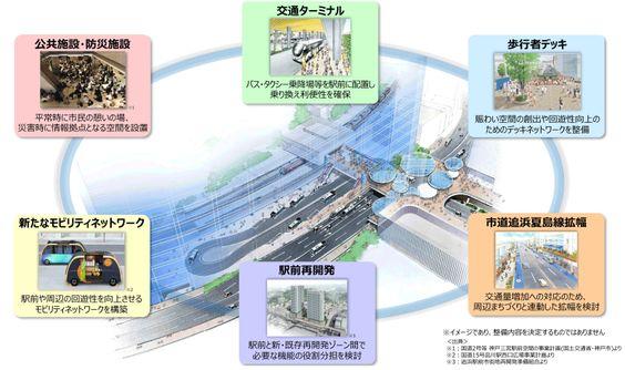 国土交通省関東地方整備局と神奈川県横須賀市は19日、京浜急行電鉄の追浜駅(同市)周辺で交通拠点の整備に関する事業計画を策定したと発表した。