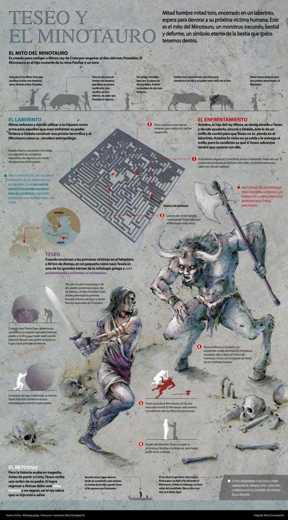 Mitología Griega en 3 infografías!