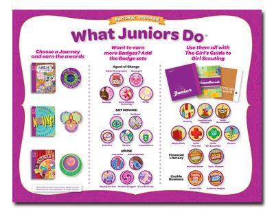 Insignia List: Girl Scout Juniors