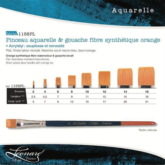 Fr Voici Notre Pinceau 1158pl Aquarelle Gouache Fibre