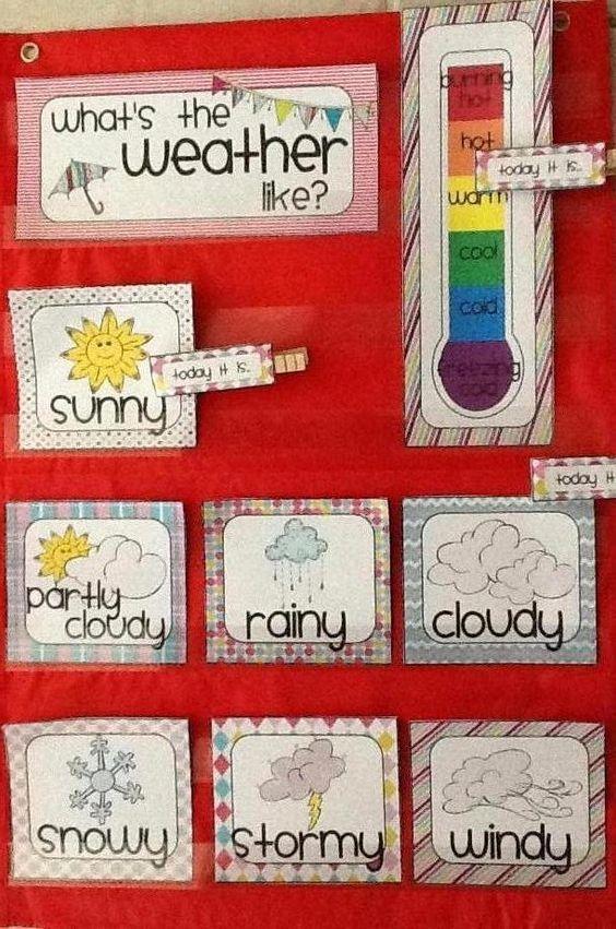 Calendar Pocket Chart Kindergarten : Weather pocket chart seasons for preschool