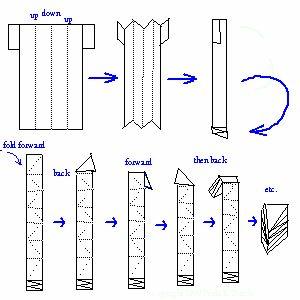 tie dye folding techniques mandala - Google Search