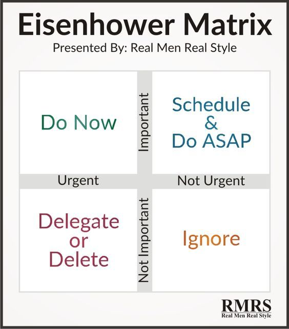 Eisenhower Matrix Pdf Download Free Productivity Tool For You To